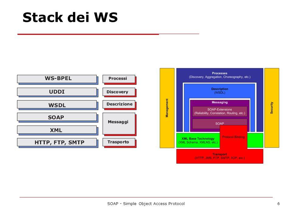 SOAP - Simple Object Access Protocol7 Scenario duso Un programma che deve inviare un documento a un Web Service: Trasforma i suoi dati in input in un documento XML, secondo le esigenze del WS Invia il documento in una busta SOAP al WS (descritto in WSDL) Quando il WS riceve un documento, lo parserizza e processa il documento immettendolo in un flusso di elaborazione