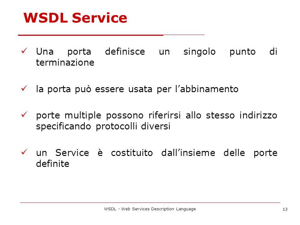 WSDL - Web Services Description Language 13 WSDL Service Una porta definisce un singolo punto di terminazione la porta può essere usata per labbinamento porte multiple possono riferirsi allo stesso indirizzo specificando protocolli diversi un Service è costituito dallinsieme delle porte definite