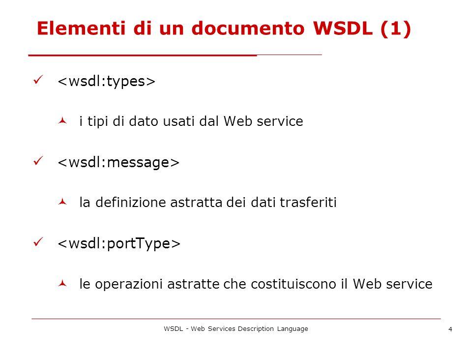 WSDL - Web Services Description Language 4 Elementi di un documento WSDL (1) i tipi di dato usati dal Web service la definizione astratta dei dati trasferiti le operazioni astratte che costituiscono il Web service