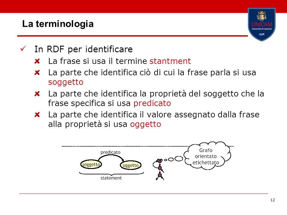 12 La terminologia In RDF per identificare La frase si usa il termine stantment La parte che identifica ciò di cui la frase parla si usa soggetto La p