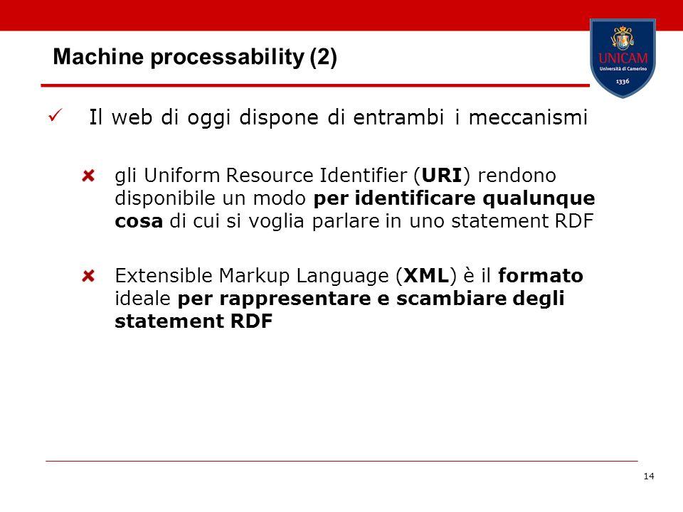 14 Machine processability (2) Il web di oggi dispone di entrambi i meccanismi gli Uniform Resource Identifier (URI) rendono disponibile un modo per id