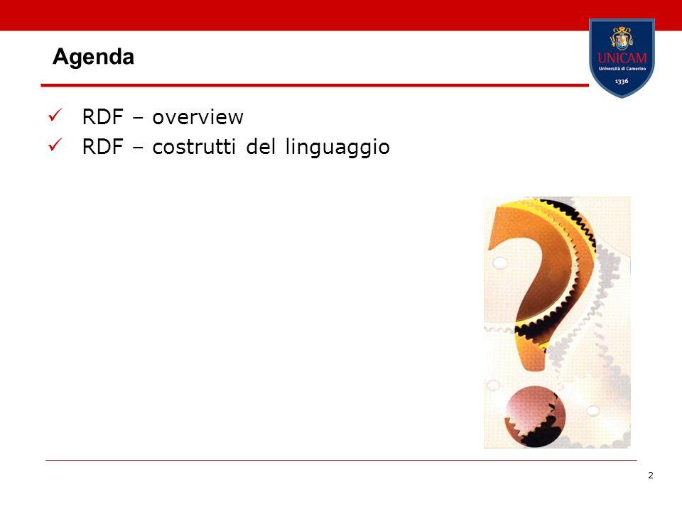 2 Agenda RDF – overview RDF – costrutti del linguaggio