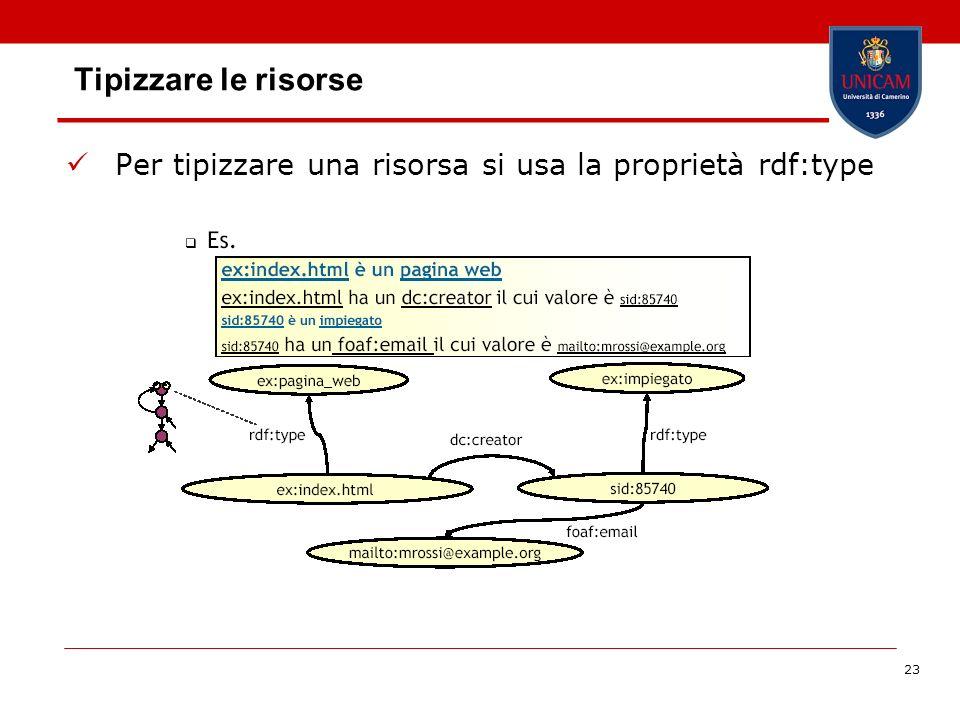 23 Tipizzare le risorse Per tipizzare una risorsa si usa la proprietà rdf:type