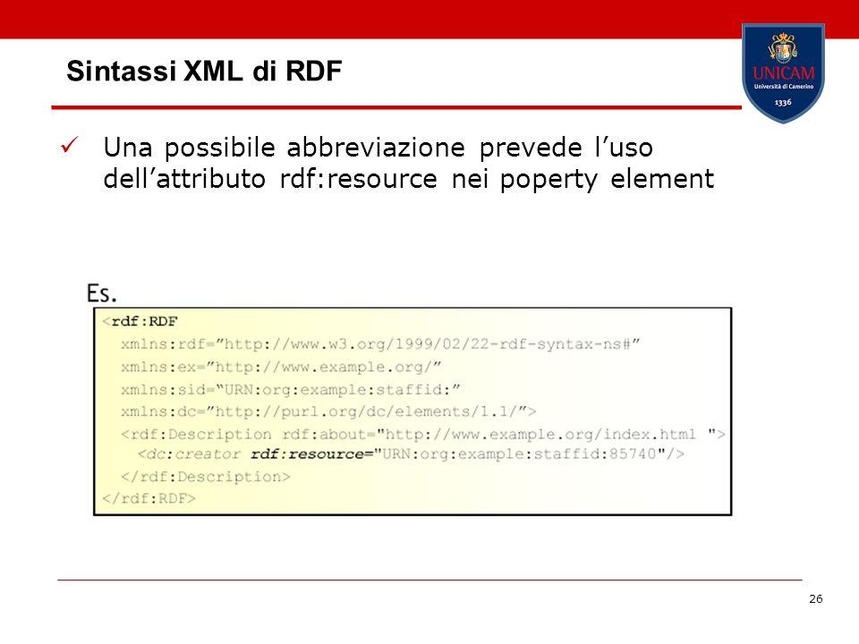 26 Sintassi XML di RDF Una possibile abbreviazione prevede luso dellattributo rdf:resource nei poperty element
