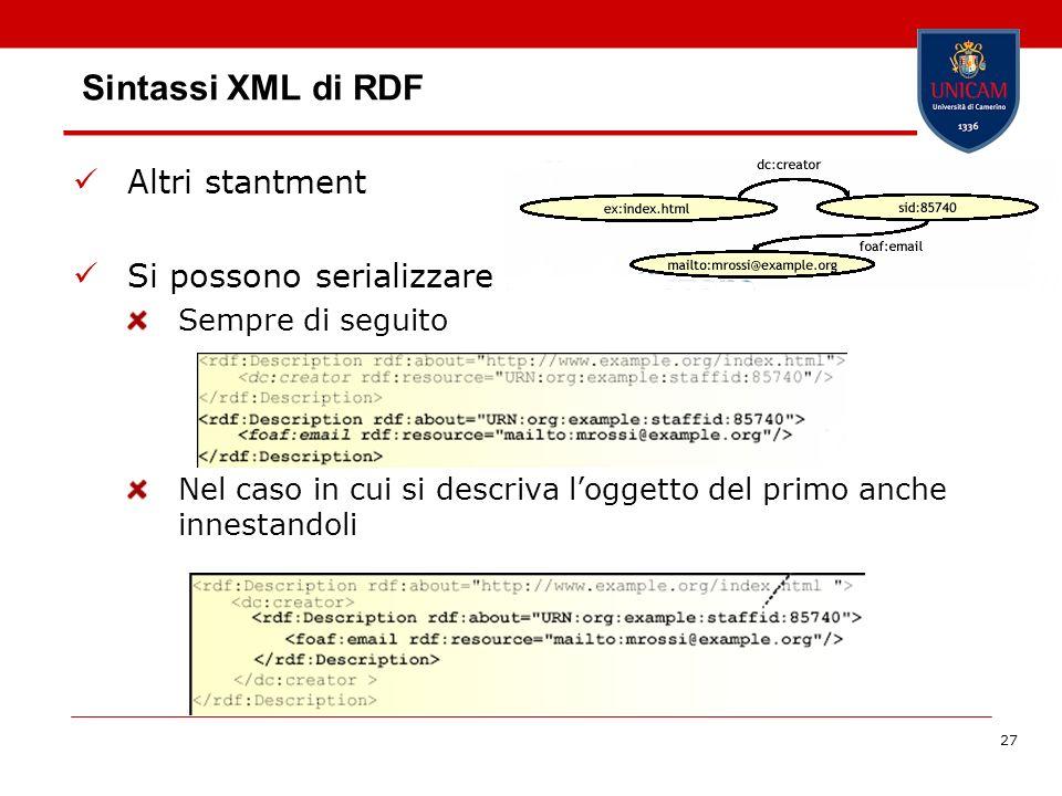 27 Sintassi XML di RDF Altri stantment Si possono serializzare Sempre di seguito Nel caso in cui si descriva loggetto del primo anche innestandoli