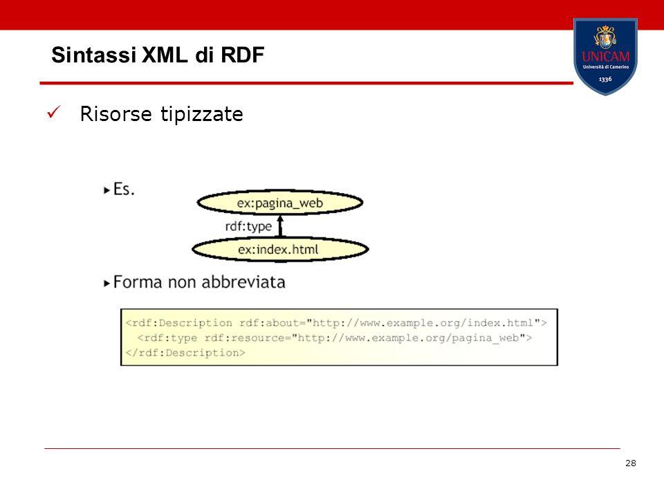 28 Sintassi XML di RDF Risorse tipizzate