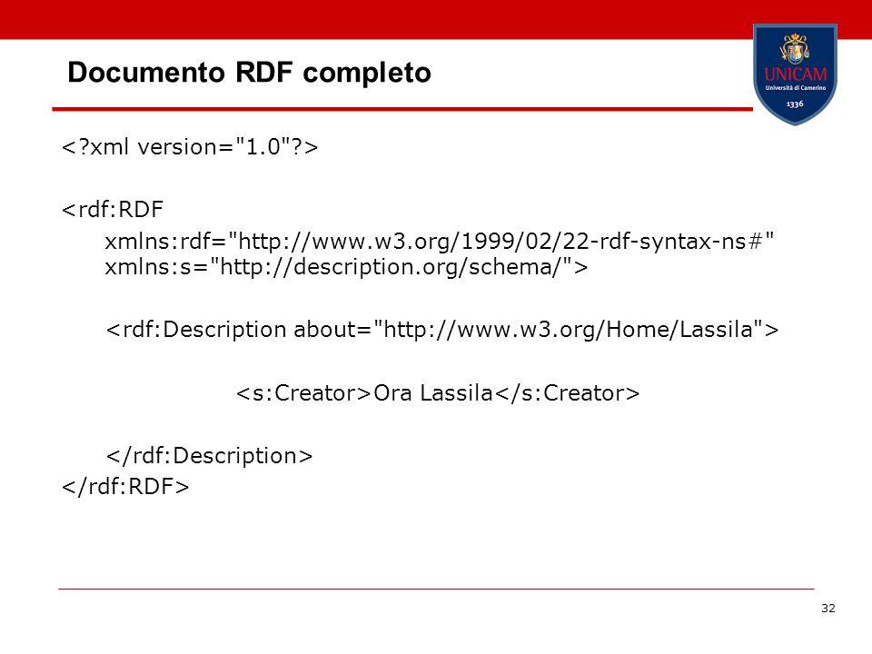 32 Documento RDF completo <rdf:RDF xmlns:rdf=