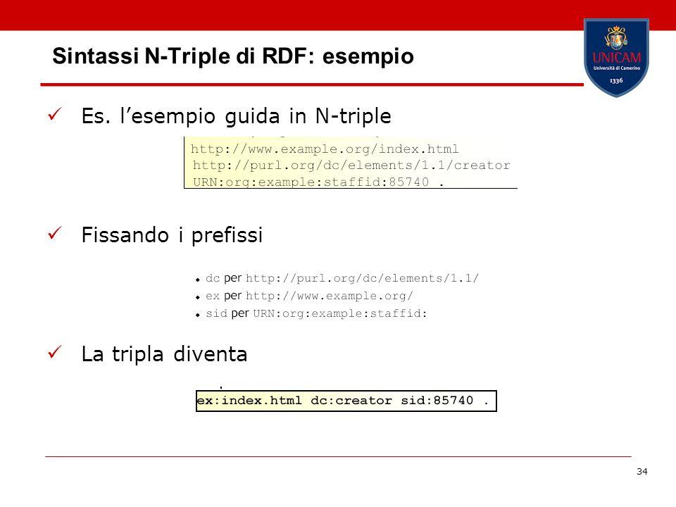 34 Sintassi N-Triple di RDF: esempio Es. lesempio guida in N-triple Fissando i prefissi La tripla diventa