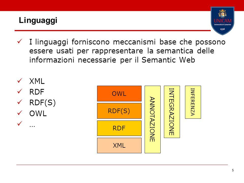 5 Linguaggi I linguaggi forniscono meccanismi base che possono essere usati per rappresentare la semantica delle informazioni necessarie per il Semant