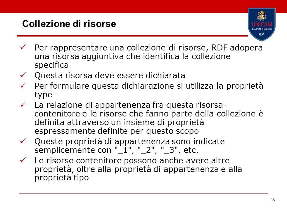 55 Collezione di risorse Per rappresentare una collezione di risorse, RDF adopera una risorsa aggiuntiva che identifica la collezione specifica Questa