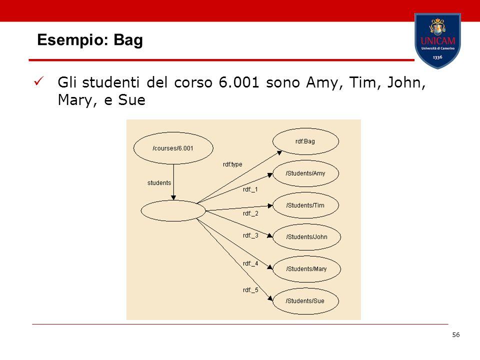 56 Esempio: Bag Gli studenti del corso 6.001 sono Amy, Tim, John, Mary, e Sue