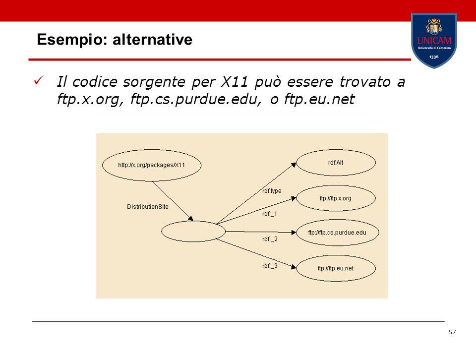 57 Esempio: alternative Il codice sorgente per X11 può essere trovato a ftp.x.org, ftp.cs.purdue.edu, o ftp.eu.net