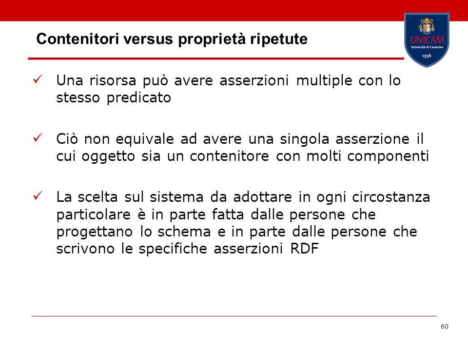 60 Contenitori versus proprietà ripetute Una risorsa può avere asserzioni multiple con lo stesso predicato Ciò non equivale ad avere una singola asser