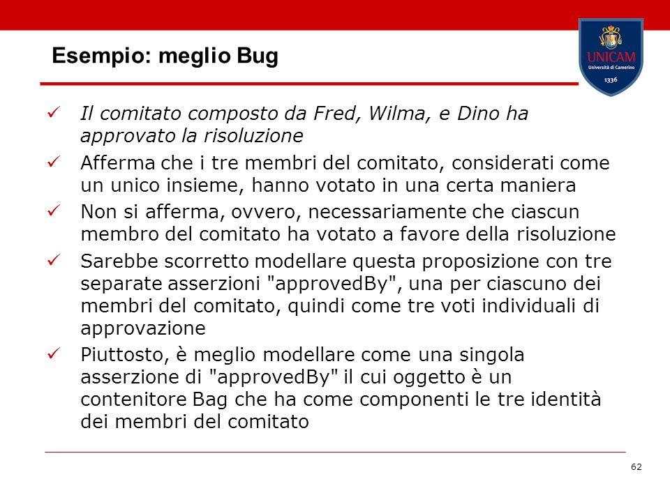 62 Esempio: meglio Bug Il comitato composto da Fred, Wilma, e Dino ha approvato la risoluzione Afferma che i tre membri del comitato, considerati come