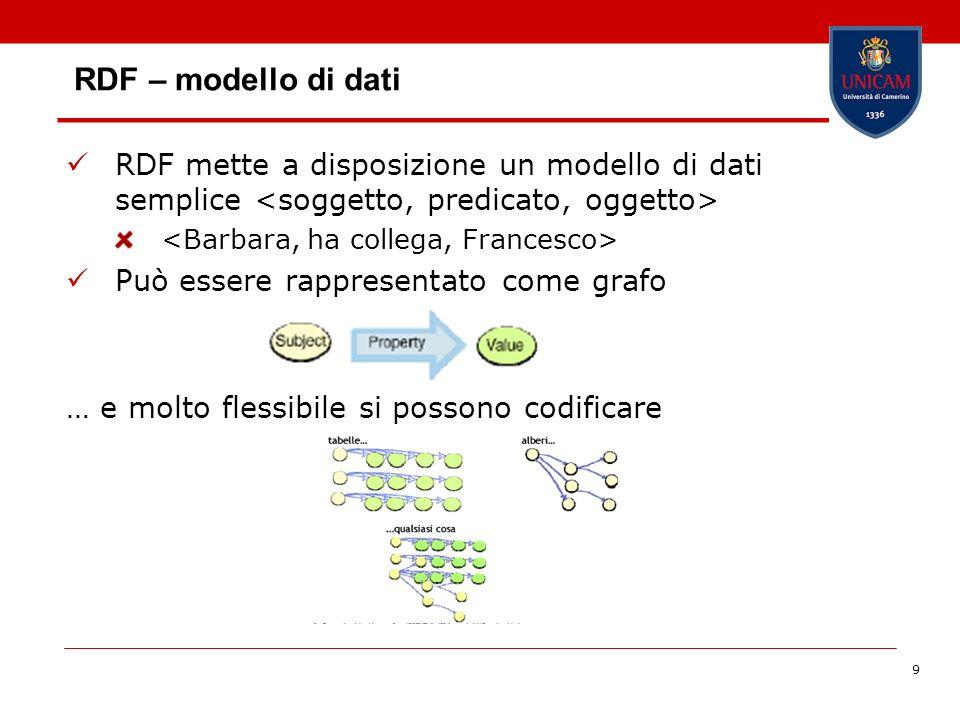9 RDF – modello di dati RDF mette a disposizione un modello di dati semplice Può essere rappresentato come grafo … e molto flessibile si possono codif