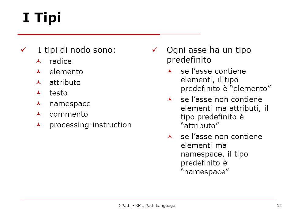 XPath - XML Path Language12 I Tipi I tipi di nodo sono: radice elemento attributo testo namespace commento processing-instruction Ogni asse ha un tipo predefinito se lasse contiene elementi, il tipo predefinito è elemento se lasse non contiene elementi ma attributi, il tipo predefinito è attributo se lasse non contiene elementi ma namespace, il tipo predefinito è namespace