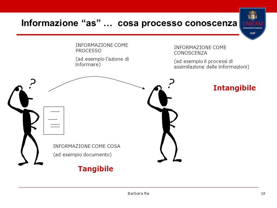Barbara Re16 Informazione as … cosa processo conoscenza INFORMAZIONE COME COSA (ad esempio documento) INFORMAZIONE COME PROCESSO (ad esempio lazione d