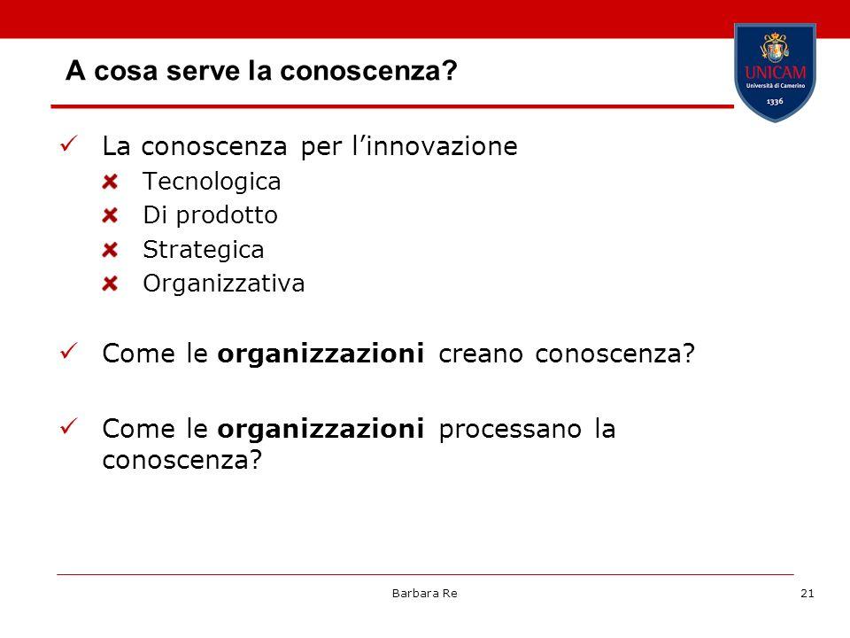 Barbara Re21 A cosa serve la conoscenza? La conoscenza per linnovazione Tecnologica Di prodotto Strategica Organizzativa Come le organizzazioni creano