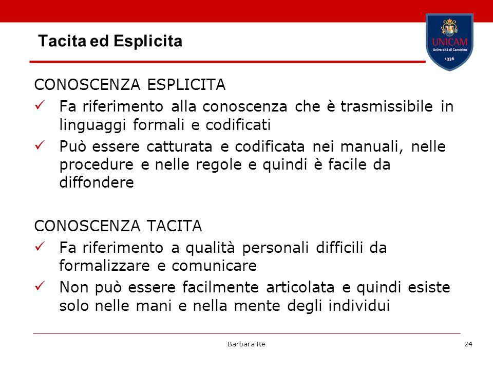 Barbara Re24 Tacita ed Esplicita CONOSCENZA ESPLICITA Fa riferimento alla conoscenza che è trasmissibile in linguaggi formali e codificati Può essere