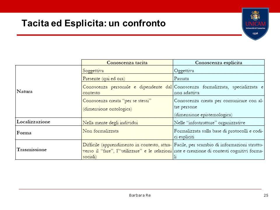 Barbara Re25 Tacita ed Esplicita: un confronto