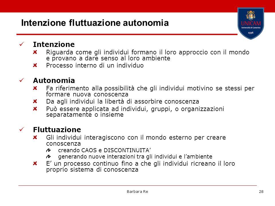 Barbara Re28 Intenzione fluttuazione autonomia Intenzione Riguarda come gli individui formano il loro approccio con il mondo e provano a dare senso al