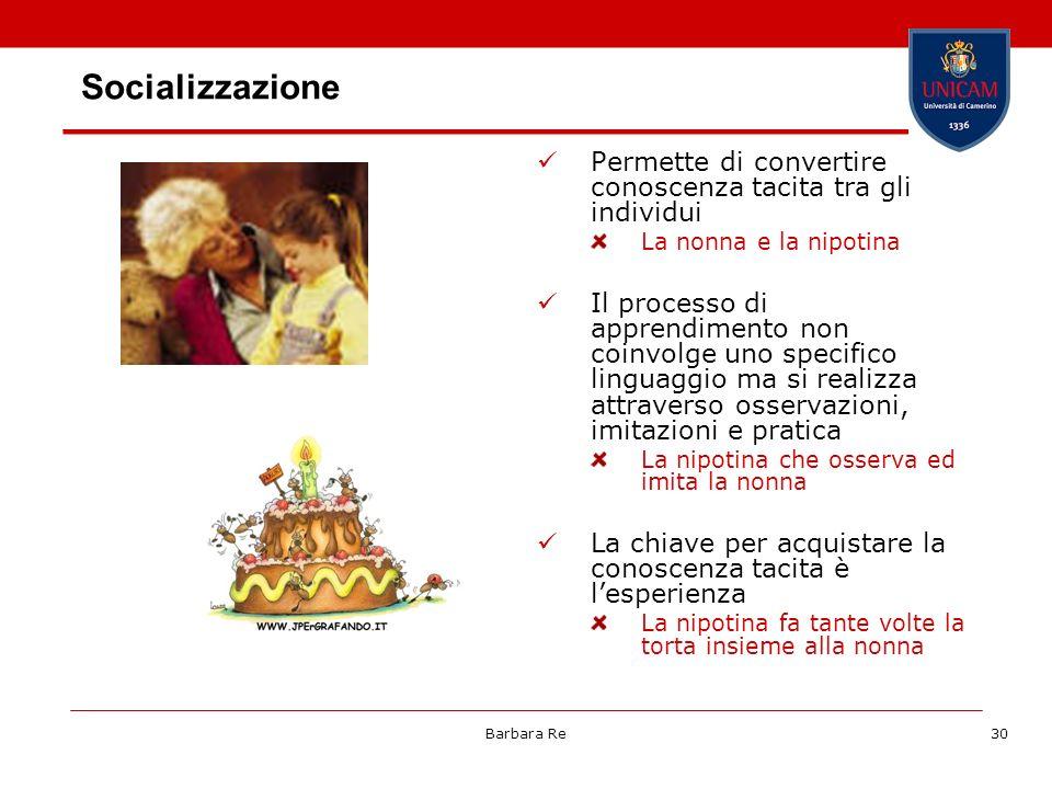 Barbara Re30 Socializzazione Permette di convertire conoscenza tacita tra gli individui La nonna e la nipotina Il processo di apprendimento non coinvo