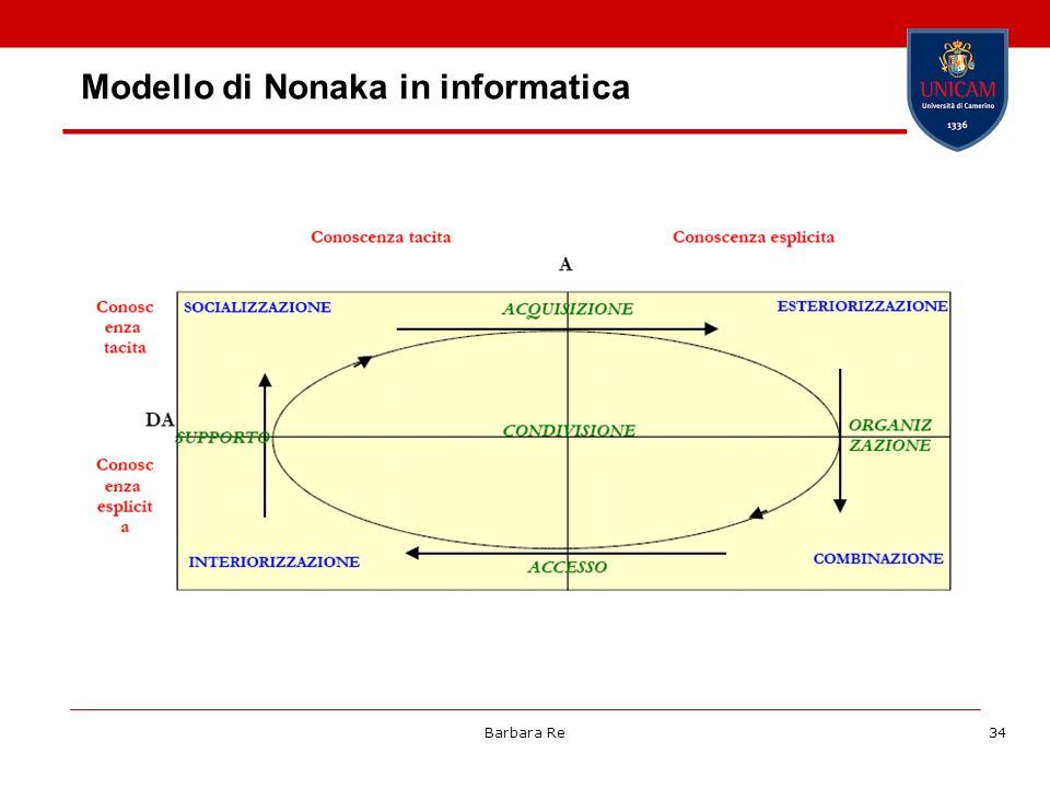Barbara Re34 Modello di Nonaka in informatica