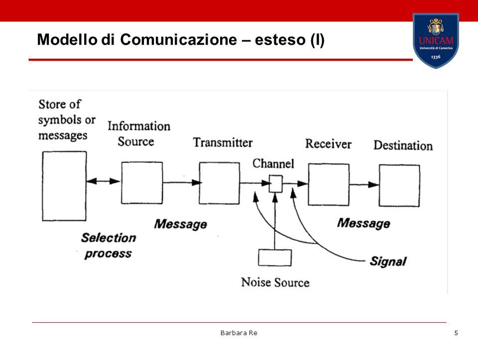 Barbara Re5 Modello di Comunicazione – esteso (I)
