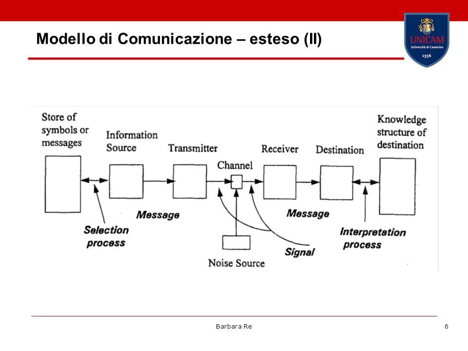 Barbara Re6 Modello di Comunicazione – esteso (II)