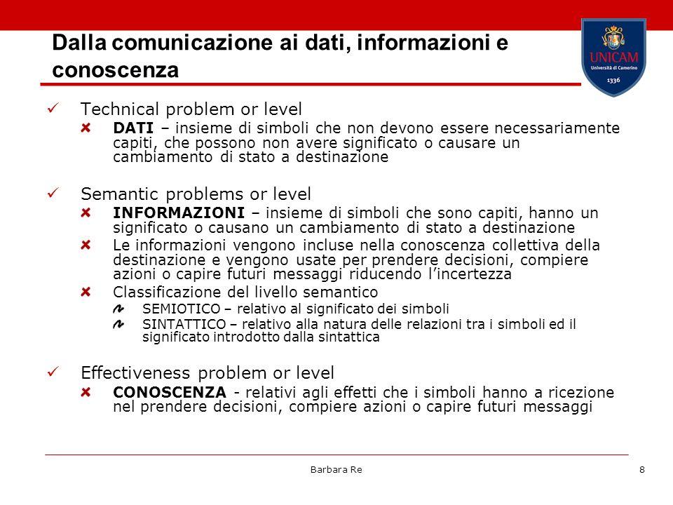 Barbara Re8 Dalla comunicazione ai dati, informazioni e conoscenza Technical problem or level DATI – insieme di simboli che non devono essere necessar