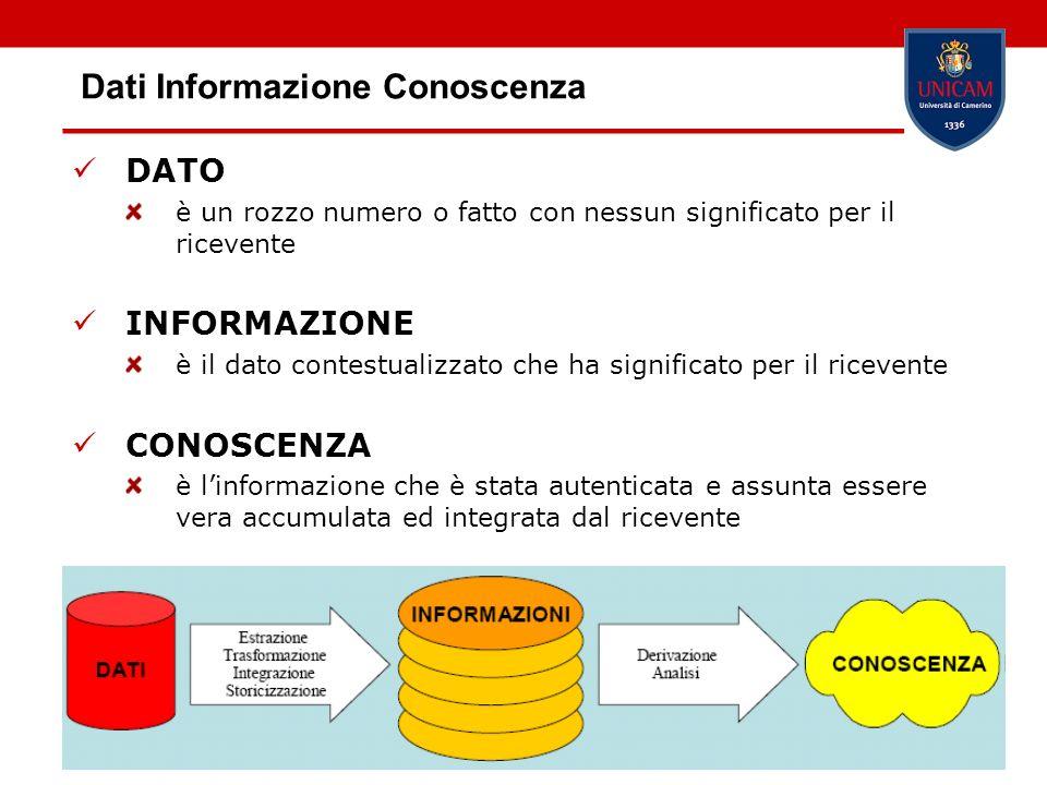 Barbara Re9 Dati Informazione Conoscenza DATO è un rozzo numero o fatto con nessun significato per il ricevente INFORMAZIONE è il dato contestualizzat