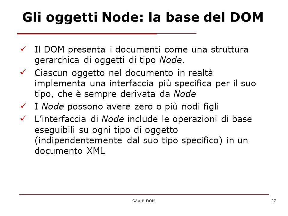SAX & DOM37 Gli oggetti Node: la base del DOM Il DOM presenta i documenti come una struttura gerarchica di oggetti di tipo Node.
