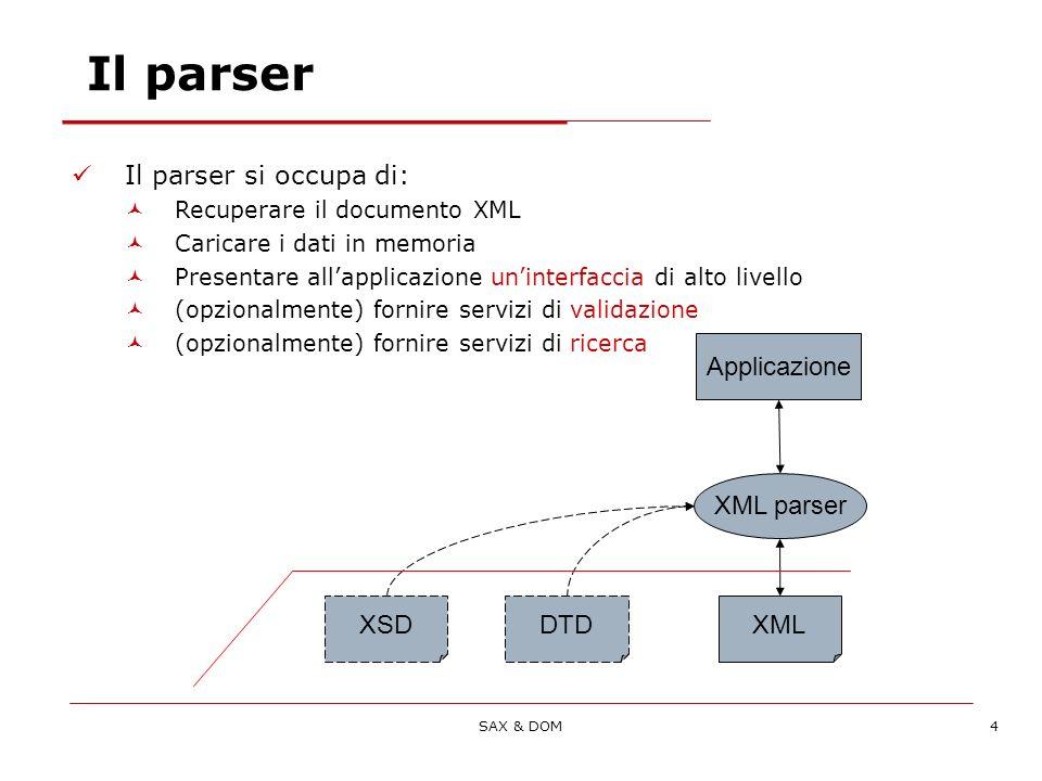 SAX & DOM4 Il parser Il parser si occupa di: Recuperare il documento XML Caricare i dati in memoria Presentare allapplicazione uninterfaccia di alto livello (opzionalmente) fornire servizi di validazione (opzionalmente) fornire servizi di ricerca XMLDTD XML parser Applicazione XSD