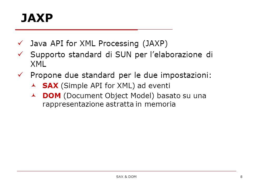 SAX & DOM19 SAX con JAXP import javax.xml.parsers.SAXParserFactory; import javax.xml.parsers.SAXParser; import org.xml.sax.helpers.DefaultHandler; SAXParserFactory factory = SAXParserFactory.newInstance(); factory.setValidating(true); try { SAXParser sxp = factory.newSAXParser(); } catch (javax.xml.parsers.ParserConfigurationException) { } DefaultHandler handler = new DefaultHandler(); try { sxp.parse(filename,handler); } catch (java.io.IOException ioe) { } catch (org.xml.sax.SAXParseException spe) { } catch (org.xml.sax.SAXException se) { }