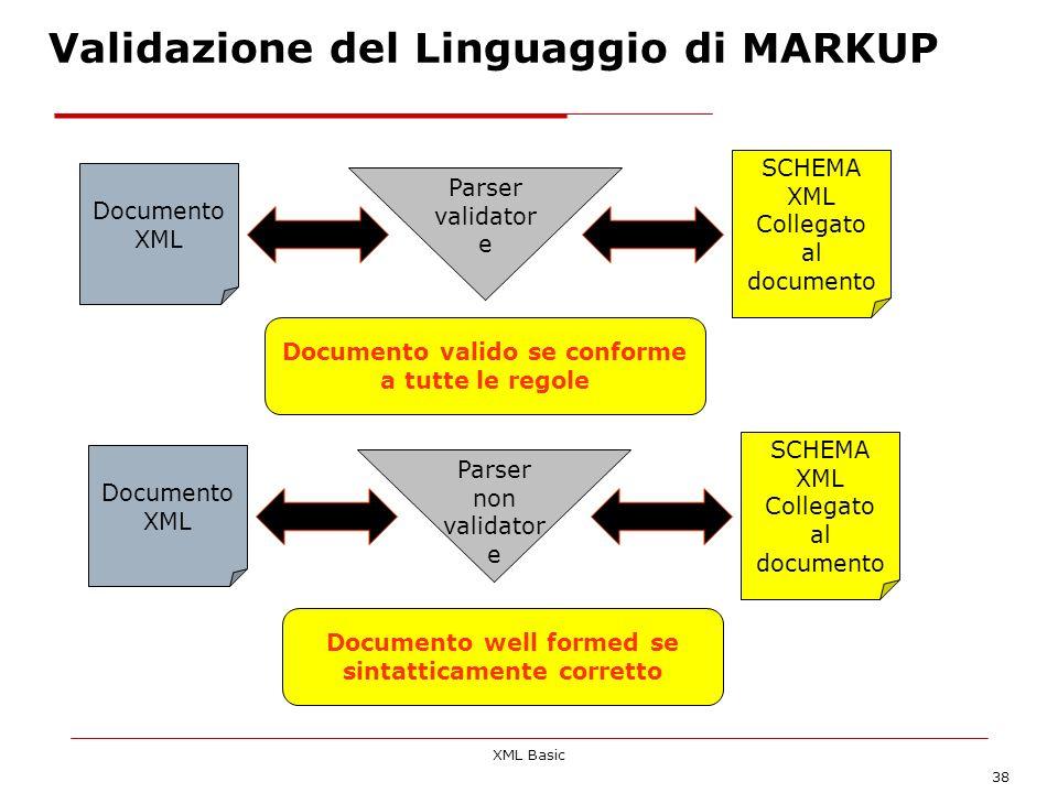 XML Basic 38 Validazione del Linguaggio di MARKUP Documento XML Parser validator e SCHEMA XML Collegato al documento Documento valido se conforme a tu