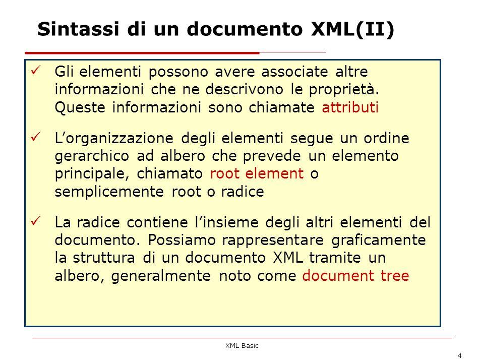 XML Basic 5 articolo testo paragrafo testo immagine paragrafo codice testo titolo file Document Tree Example (I) Blocco di testo del primo paragrafo Blocco di testo del secondo paragrafo Esempio di codice Altro blocco di testo Riferimento ad un articolo