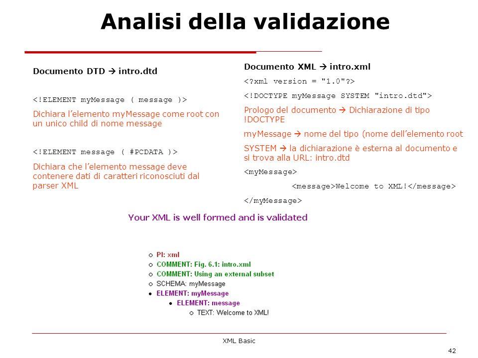 XML Basic 42 Analisi della validazione Documento DTD intro.dtd Dichiara lelemento myMessage come root con un unico child di nome message Dichiara che