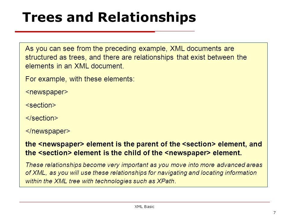 XML Basic 18 Riepilogo sintassi (I) Prologo XML, necessario per ogni documento XML Ogni documento XML deve contenere un unico elemento di massimo livello (root) che contenga tutti gli altri elementi del documento.