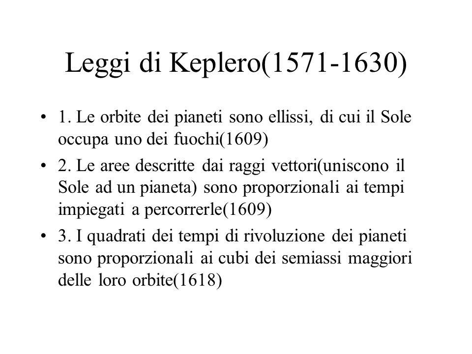 Leggi di Keplero(1571-1630) 1. Le orbite dei pianeti sono ellissi, di cui il Sole occupa uno dei fuochi(1609) 2. Le aree descritte dai raggi vettori(u