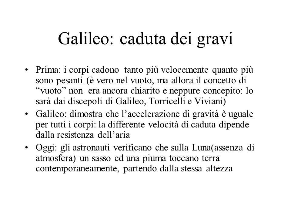 Galileo: caduta dei gravi Prima: i corpi cadono tanto più velocemente quanto più sono pesanti (è vero nel vuoto, ma allora il concetto di vuoto non er
