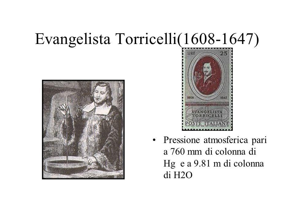 Evangelista Torricelli(1608-1647) Pressione atmosferica pari a 760 mm di colonna di Hg e a 9.81 m di colonna di H2O
