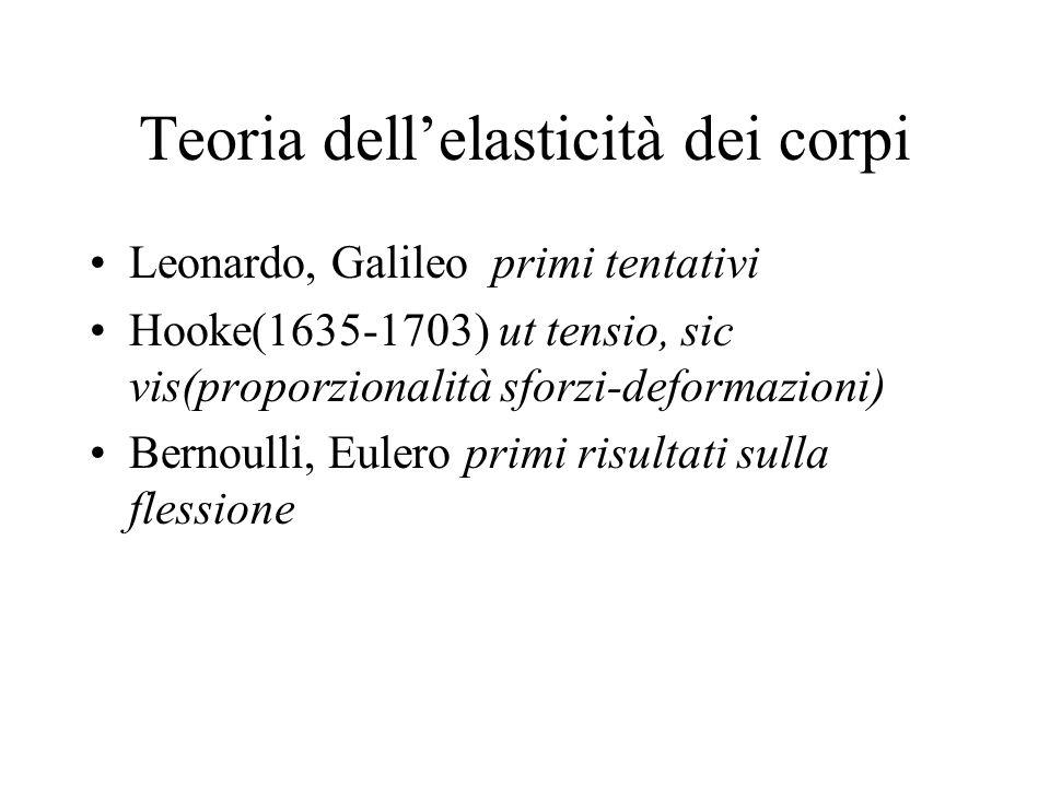 Teoria dellelasticità dei corpi Leonardo, Galileo primi tentativi Hooke(1635-1703) ut tensio, sic vis(proporzionalità sforzi-deformazioni) Bernoulli,