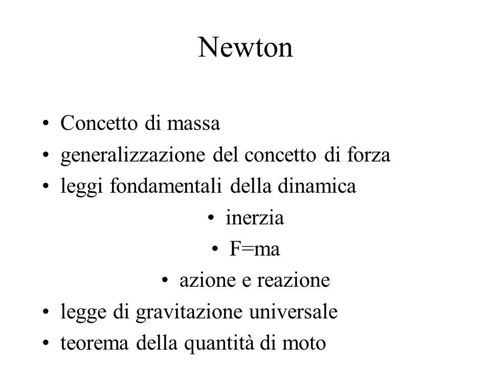 Newton Concetto di massa generalizzazione del concetto di forza leggi fondamentali della dinamica inerzia F=ma azione e reazione legge di gravitazione