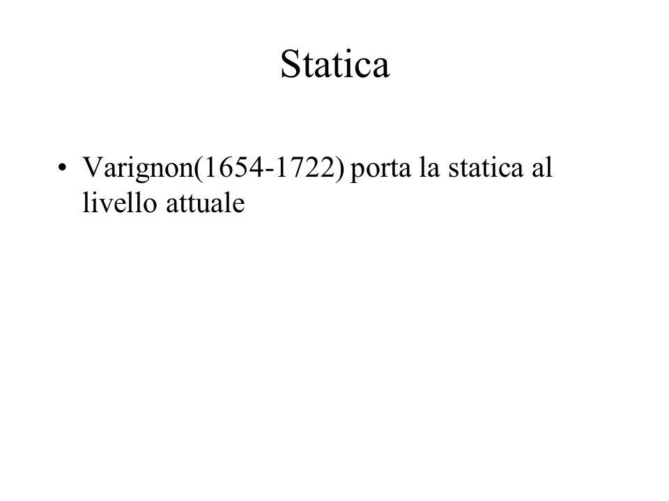 Statica Varignon(1654-1722) porta la statica al livello attuale