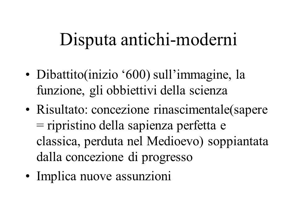 Disputa antichi-moderni Dibattito(inizio 600) sullimmagine, la funzione, gli obbiettivi della scienza Risultato: concezione rinascimentale(sapere = ri