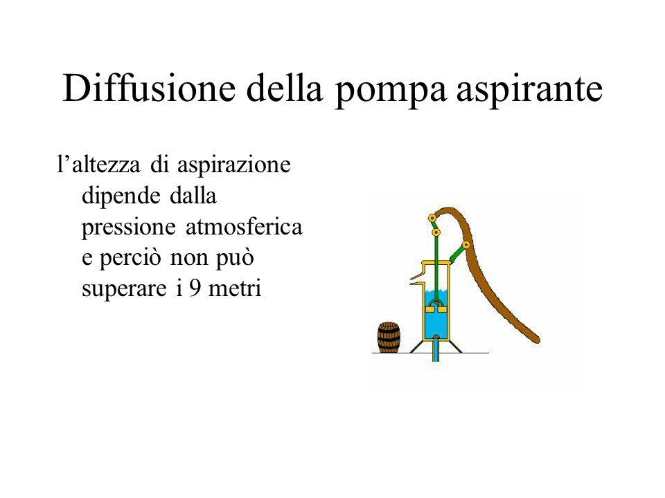 Diffusione della pompa aspirante laltezza di aspirazione dipende dalla pressione atmosferica e perciò non può superare i 9 metri
