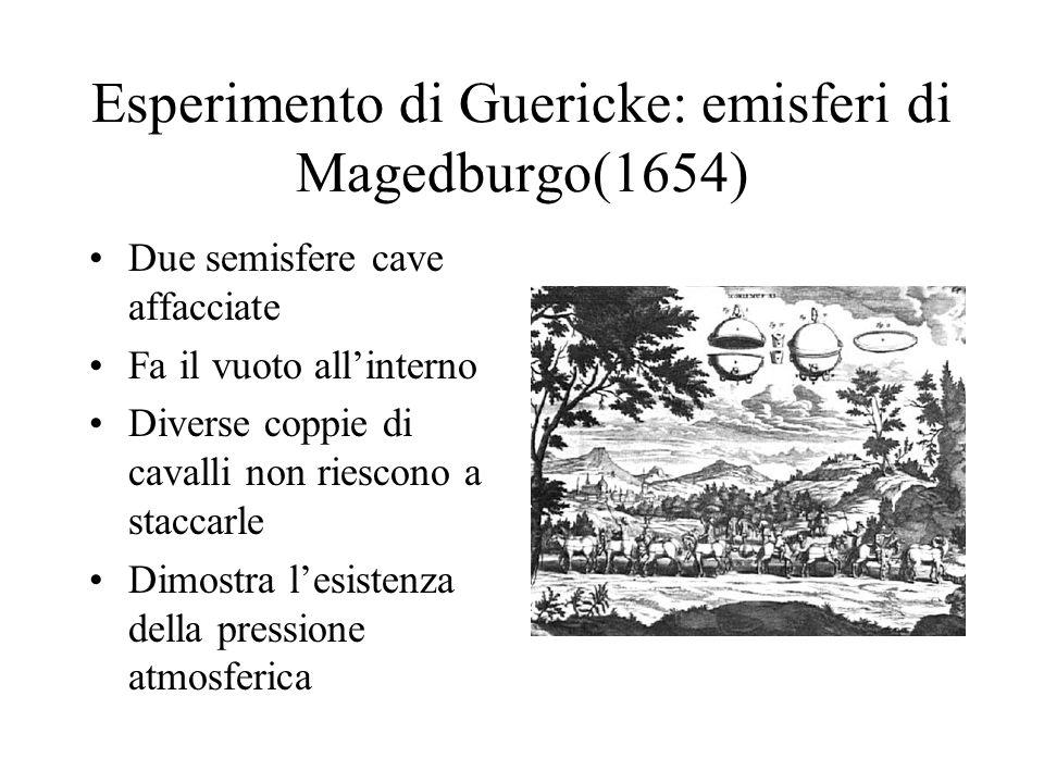 Esperimento di Guericke: emisferi di Magedburgo(1654) Due semisfere cave affacciate Fa il vuoto allinterno Diverse coppie di cavalli non riescono a st