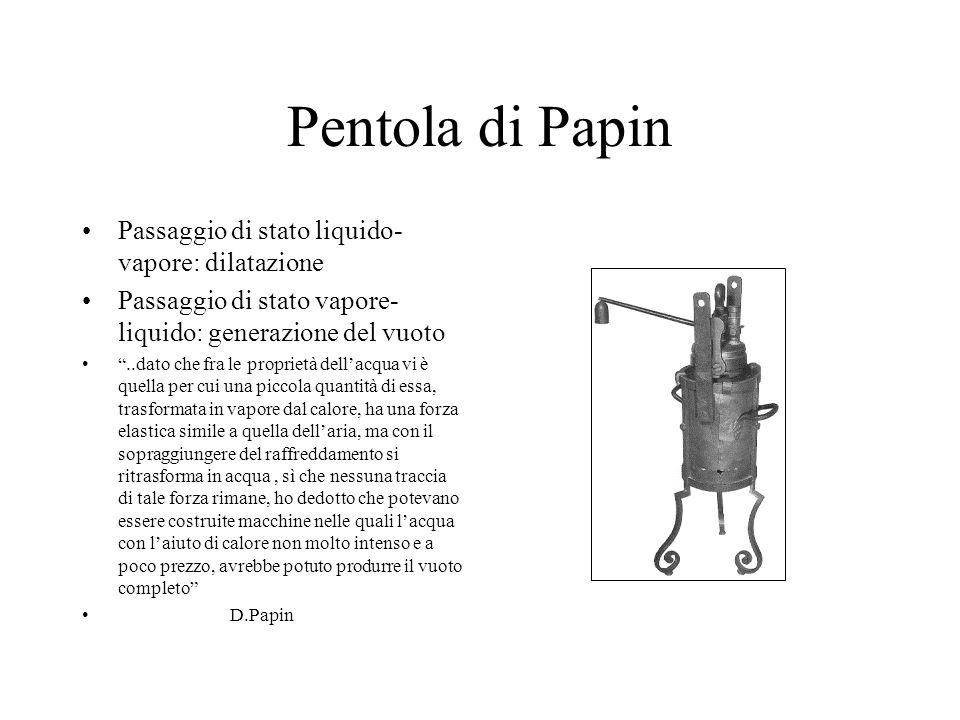 Pentola di Papin Passaggio di stato liquido- vapore: dilatazione Passaggio di stato vapore- liquido: generazione del vuoto..dato che fra le proprietà