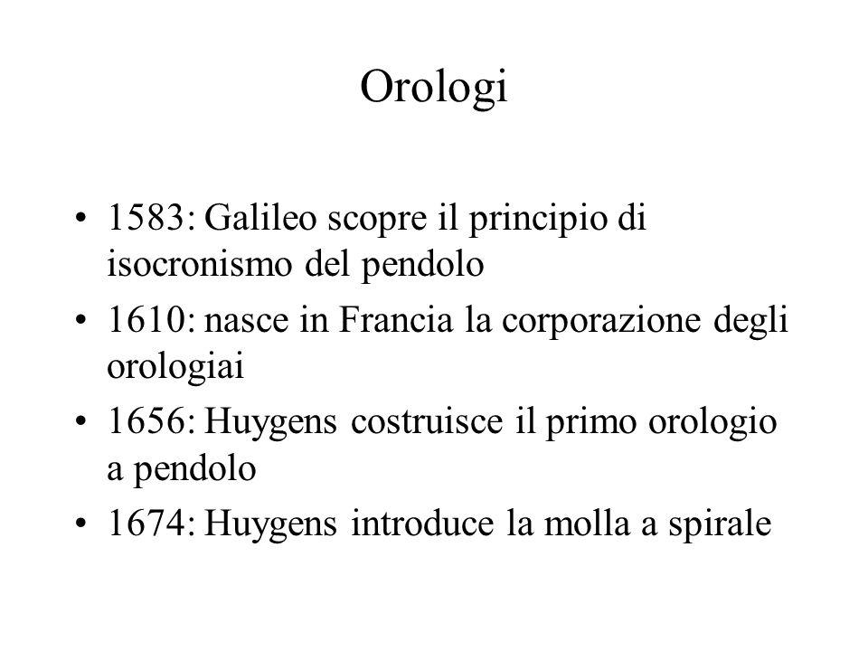 Orologi 1583: Galileo scopre il principio di isocronismo del pendolo 1610: nasce in Francia la corporazione degli orologiai 1656: Huygens costruisce i