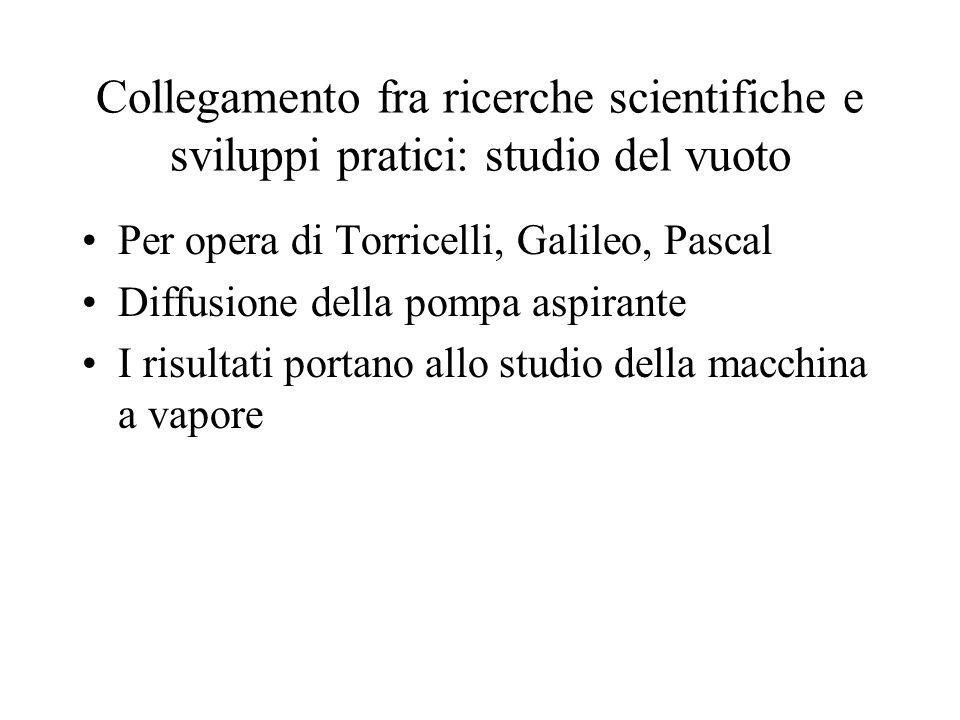 Collegamento fra ricerche scientifiche e sviluppi pratici: studio del vuoto Per opera di Torricelli, Galileo, Pascal Diffusione della pompa aspirante